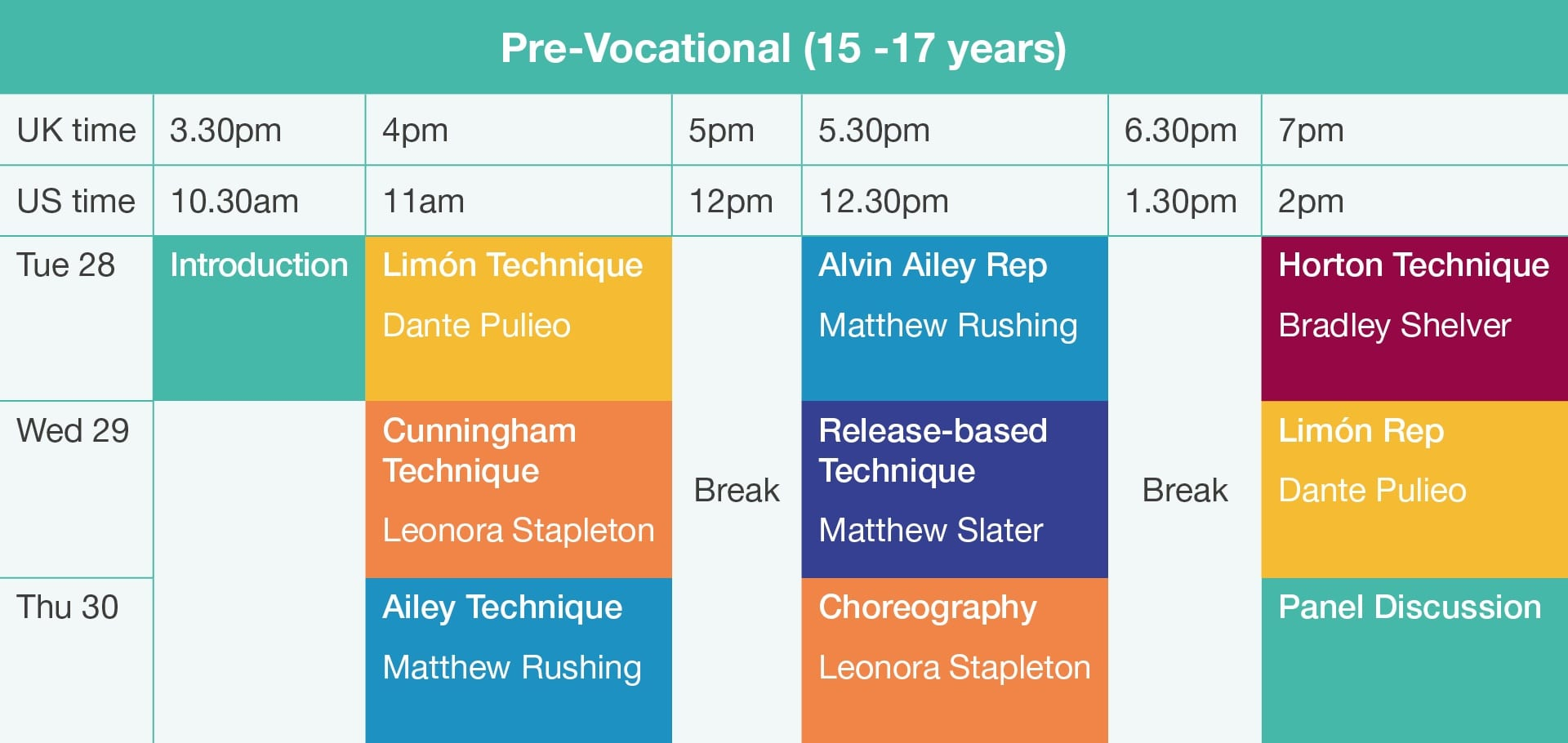 Pre-vocational timetable for students aged 15 to 17 years
